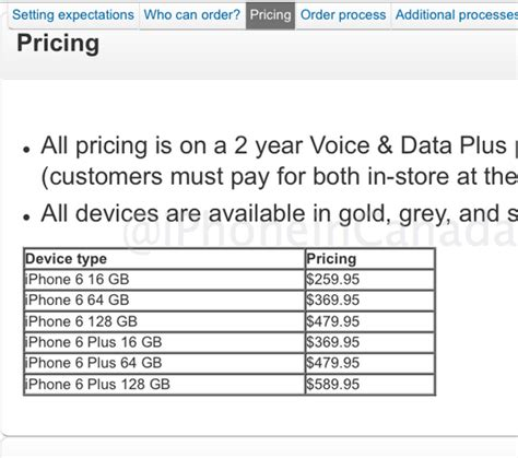 iphone 6 price without contract iphone iphone 6 price without contract