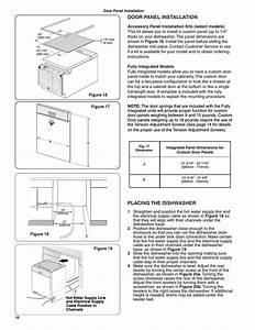 Door Panel Installation  Placing The Dishwasher