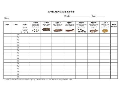 Bowel Movement Chart World Of Menu And Chart