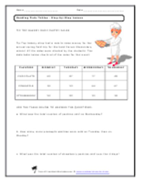 reading data tables worksheets