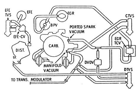 1972 Oldsmobile Cutlas Engine Diagram by Repair Guides Vacuum Diagrams Vacuum Diagrams