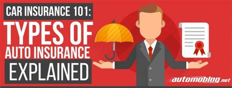 Here are some of the most common options for insuring yourself and your. All the Different Types of Car Insurance Coverage & Policies Explained in this Guide