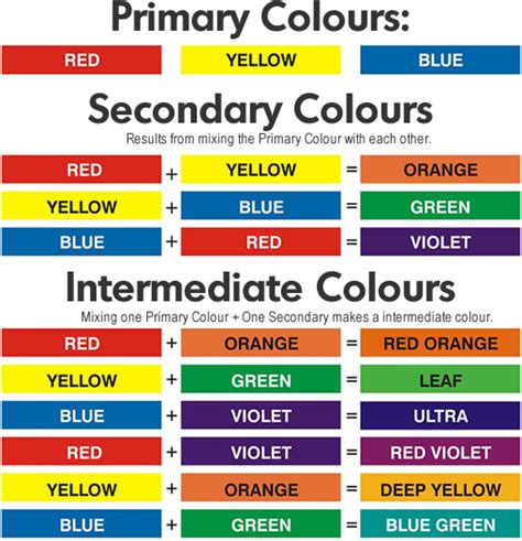 free paint colour mixing guid on pattern worksheetn