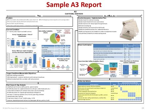 a3 report a3 report images search