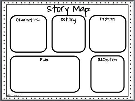 story map template let s talk with whitneyslp turkey trouble for thanksgiving
