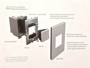 Legrand Adorne Diagram For Wall Plates And Switches Or