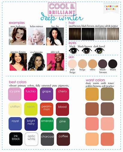 Cool Analysis Winter Deep Complexion Degrees Colors