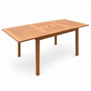 Table Bois Jardin : table de jardin extensible en bois eucalyptus fsc ~ Edinachiropracticcenter.com Idées de Décoration