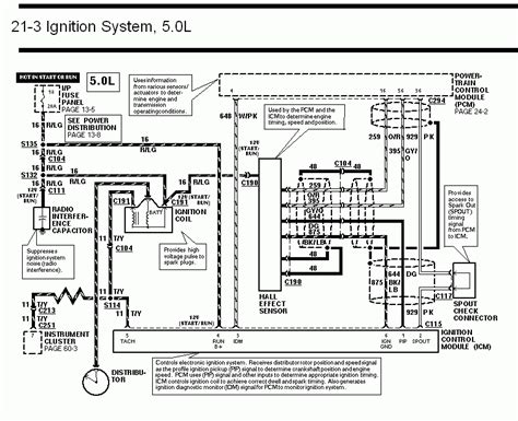 95 Mustang Wiring Diagram by 94 95 Mustang Ignition System Wiring Diagram