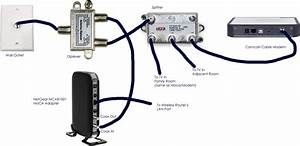 8 Best Images Of Xfinity Wiring- Diagram