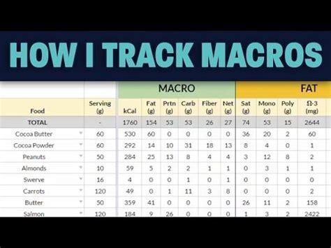 track macros  vitaminsminerals  weight