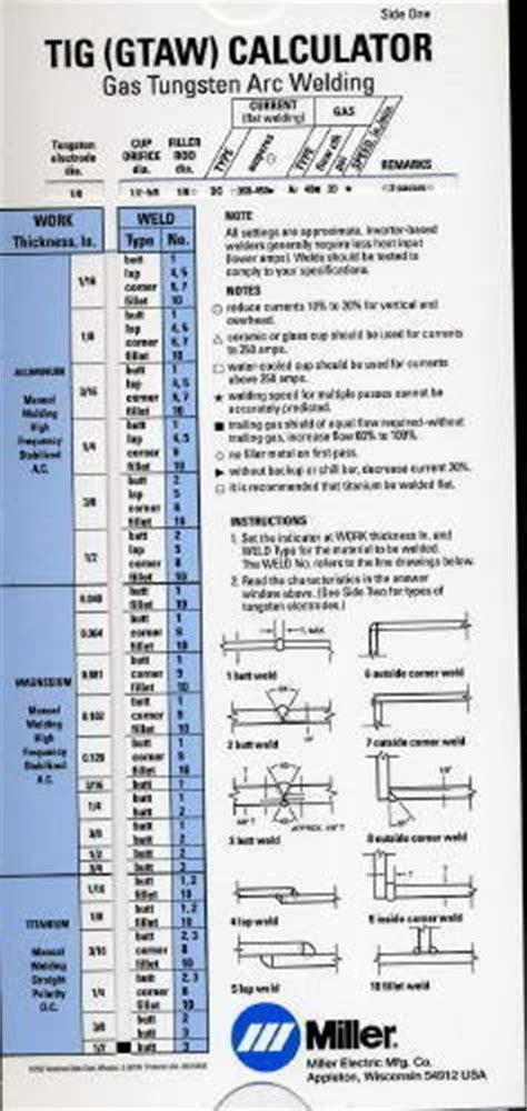 tig mig smaw miller welding calculators  pk calc ebay