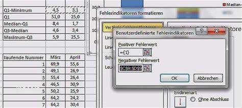 Für die berechnung der werte von säuren der entsprechenden. Berechnung Cpk Wert : Einzigartig Cpk Berechnung Excel Vorlage Nobel Jene Konnen Einstellen Fur ...