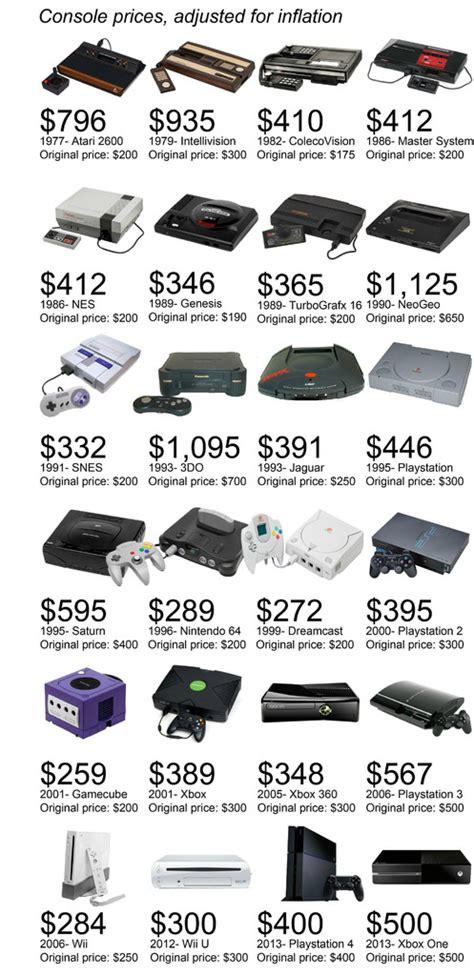 console prezzi console i prezzi di lancio delle console nella