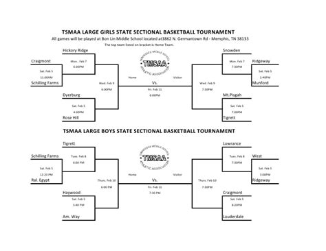 Sectional Brackets by Tmsaa Sectional Bracket