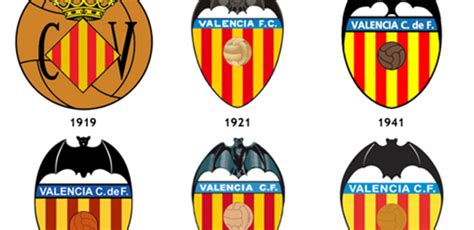 100 Years Old - Full Valencia CF Logo History - Footy ...