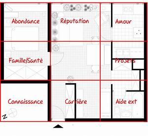 Feng Shui Maison : feng shui orientation maison segu maison ~ Preciouscoupons.com Idées de Décoration