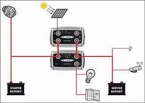 Ctek D250sa   Smartpass 120