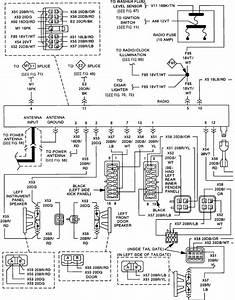 1991 Jeep Cherokee Fuse Box Diagram : 1991 jeep cherokee laredo running lights the tail lights ~ A.2002-acura-tl-radio.info Haus und Dekorationen