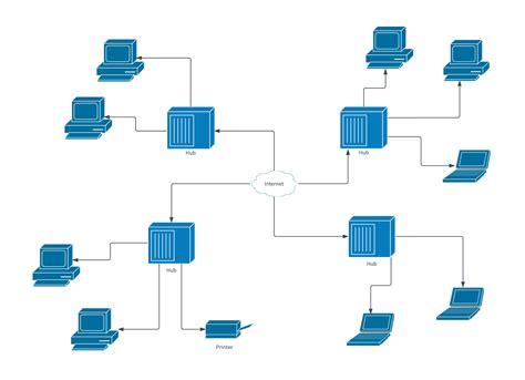 sle network diagram template lucidchart