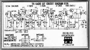 Transistor Portable Radios