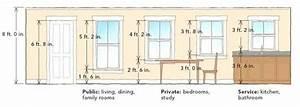Standard Window Sizes Standard Window Sizes Guide Double