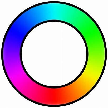 Svg Wheel Colour Blended Wikimedia Wikipedia Simple