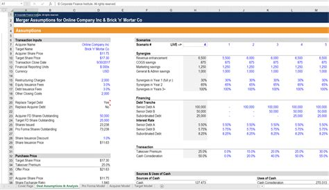 mergers  acquisitions ma advanced financial modeling