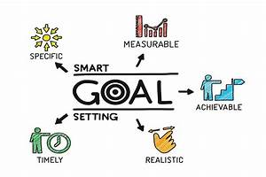 smart goals template With smart goal template pdf