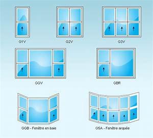 Dimensions Standard Fenetre : fenetre standard fenetre pvc sur mesure dthomas ~ Melissatoandfro.com Idées de Décoration