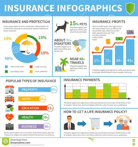 Insurance Services Types Flat Infographic Poster Stock
