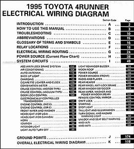 1995 Toyota 4runner Wiring Diagram Manual Original