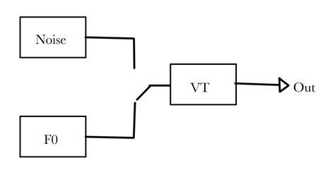 2 Position Switch Wiring Diagram by Tikz Pgf Draw Block Diagram With A Switch Tex