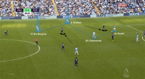 Coaches' Voice | Pep Guardiola: Coach Watch