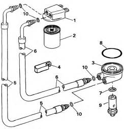 Omc Stern Drive Oil System