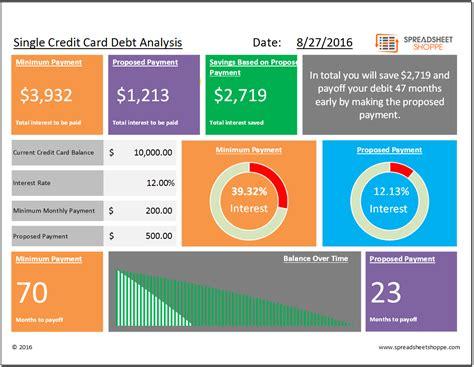 Permalink to Cost Savings Analysis Template