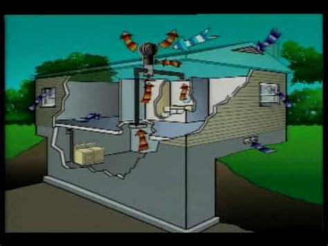 ventilation de la maison