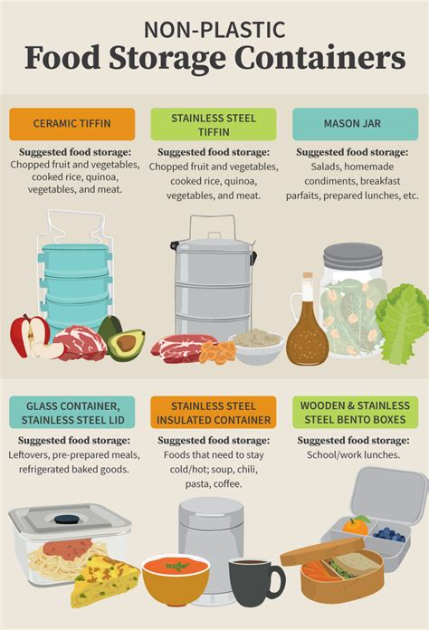 5 alternative methods to storing easy ways to reduce your plastic footprint fix com