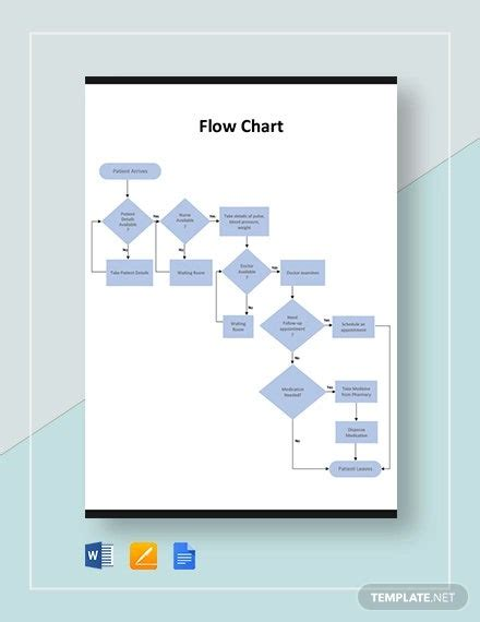 flow chart  wordpad  picture  chart