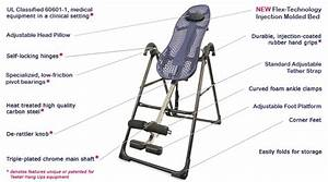 Inversion Tables  U0026 Gravity Boots