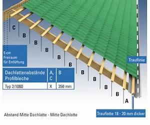 Dachlattenabstand Berechnen : montage dach und wand zeven ~ Themetempest.com Abrechnung