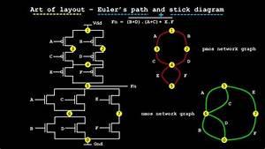 Art Of Layout  U2013 Euler U2019s Path And Stick Diagram  U2013 Part 3