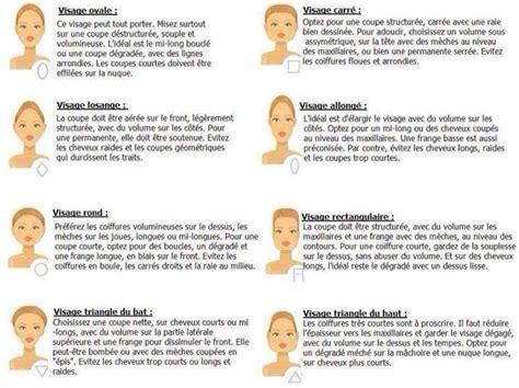 comment choisir une le coupe de cheveux selon la forme de votre visage zeinelle magazine