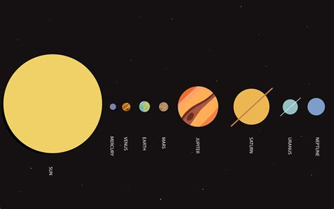 Tried My Hand At Making A Minimalist Style Solar System