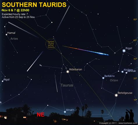 southern taurids meteor shower