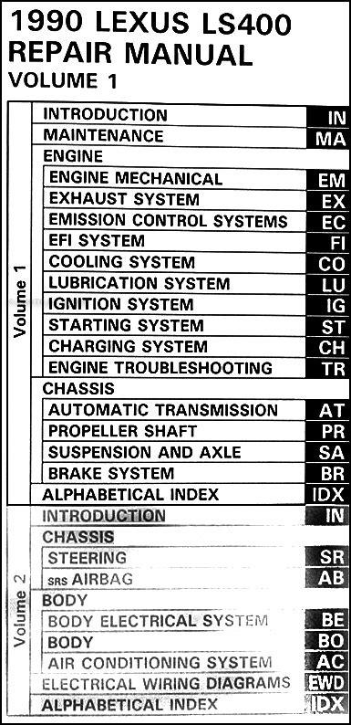 online car repair manuals free 1993 lexus ls parental controls 1990 lexus ls 400 repair shop manual original 2 volume set