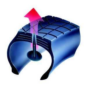 reifen flicken auto reifenreparatur erfahrung mit schrauben im reifen mercedes glk 206351437