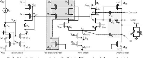 Figure From Psrr Enhancement Two Stage Cmos