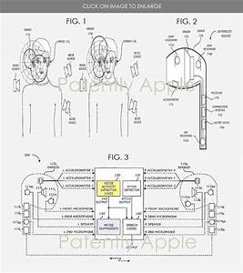 Apple Granted 41 Patents Today Covering The Technology Behind Airpods  A Design For The Iphone
