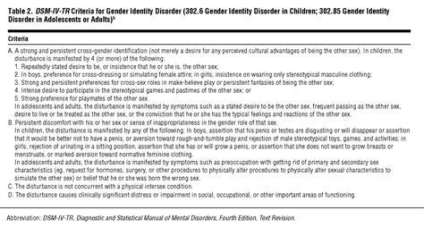 management   transgender adolescent adolescent